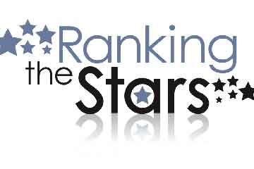 ranking the company online s
